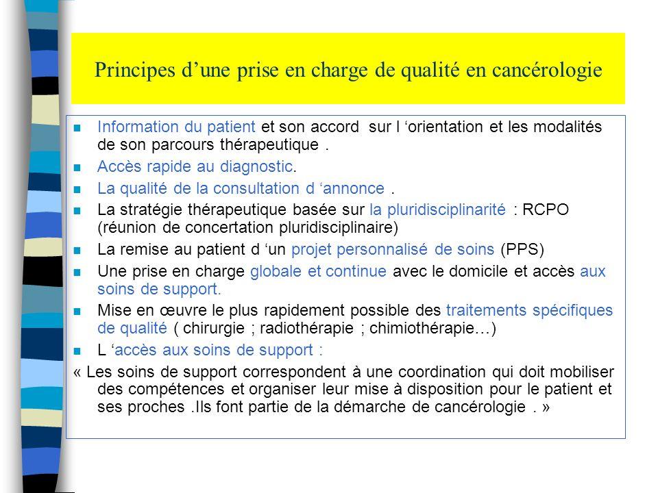 Principes d'une prise en charge de qualité en cancérologie