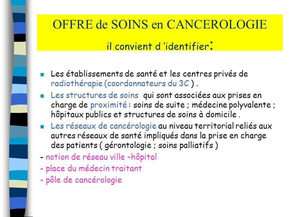 OFFRE de SOINS en CANCEROLOGIE il convient d 'identifier:
