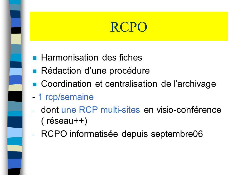 RCPO Harmonisation des fiches Rédaction d'une procédure