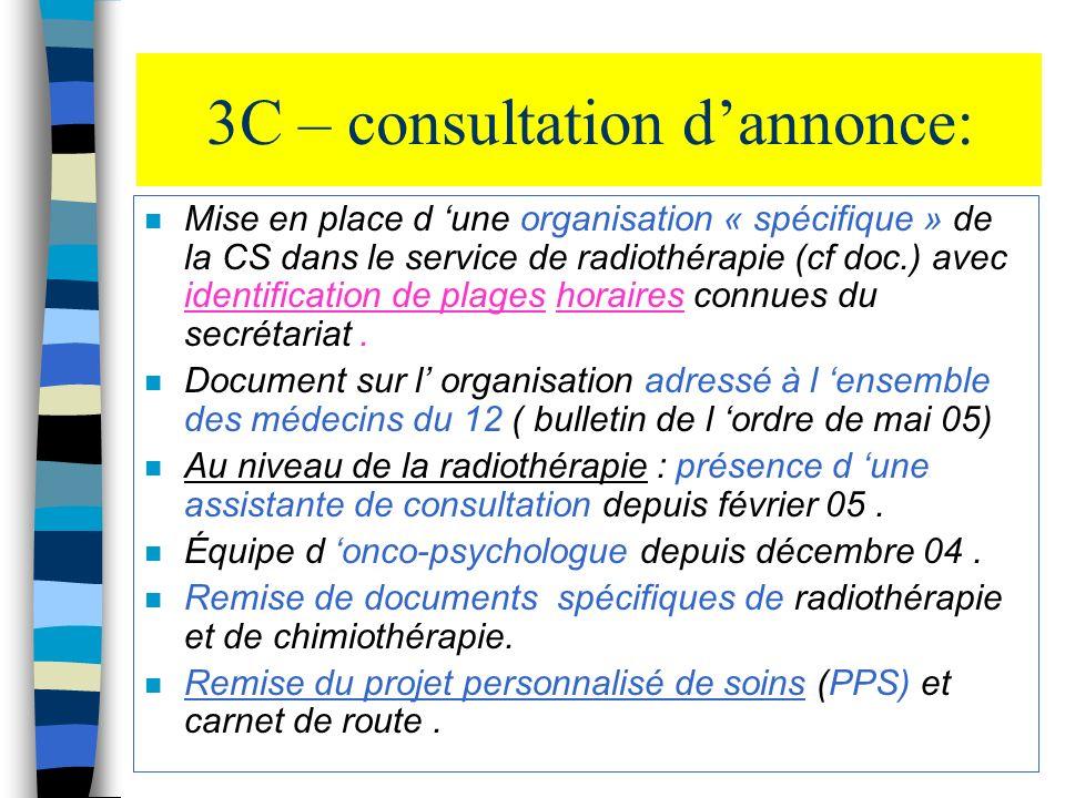 3C – consultation d'annonce: