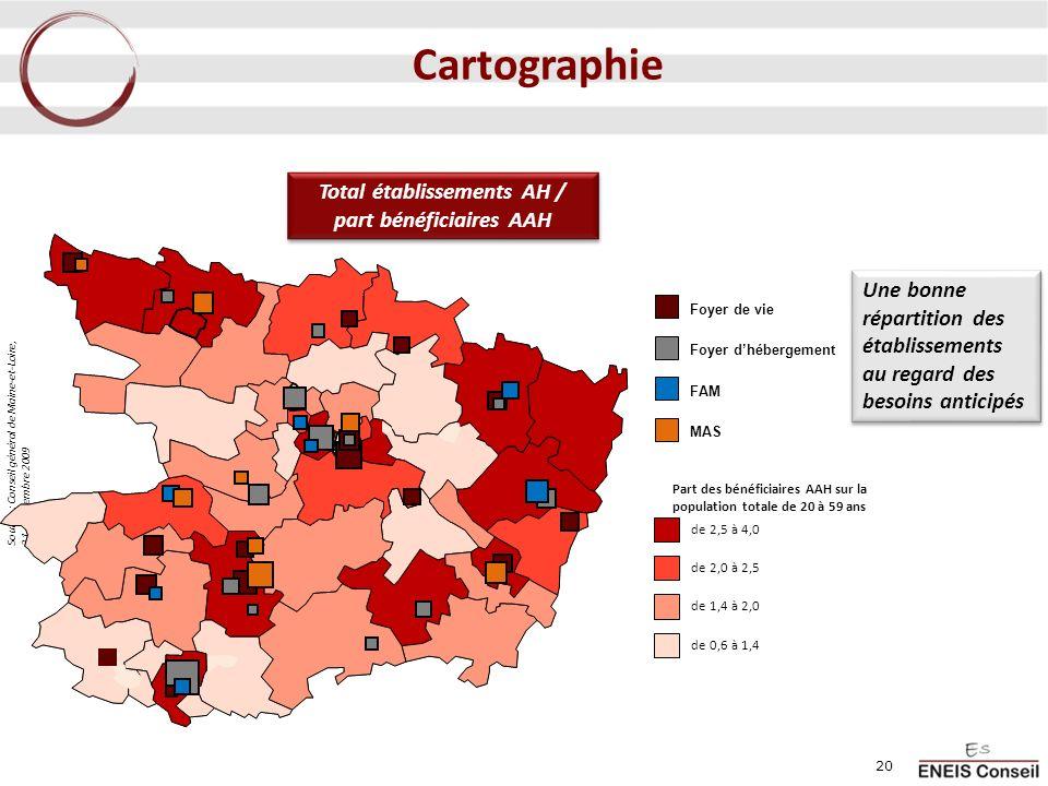 Total établissements AH / part bénéficiaires AAH