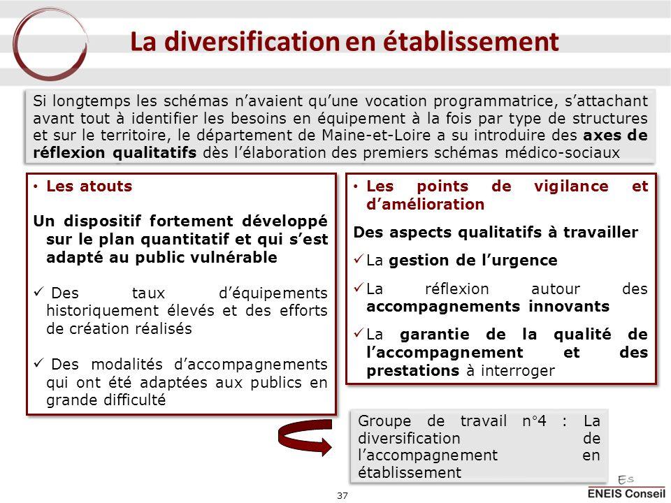 La diversification en établissement