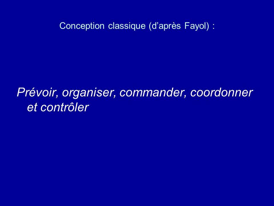 Conception classique (d'après Fayol) :