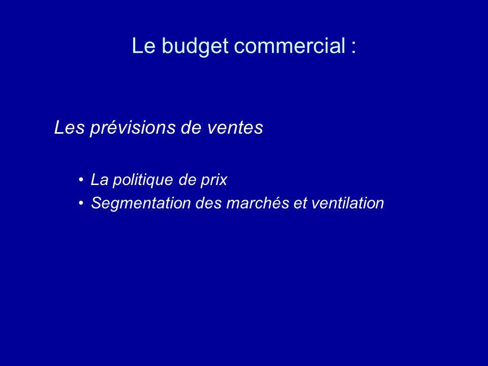 Le budget commercial : Les prévisions de ventes La politique de prix
