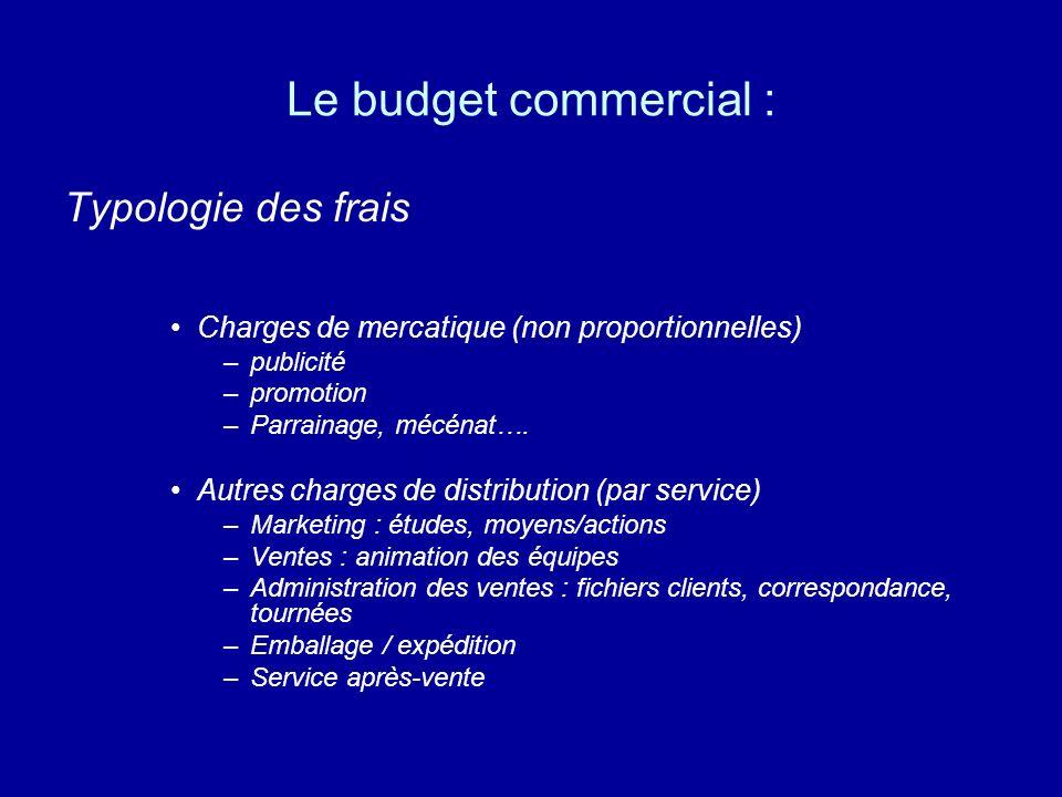 Le budget commercial : Typologie des frais