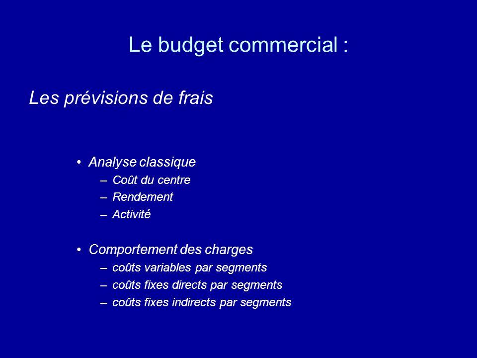Le budget commercial : Les prévisions de frais Analyse classique