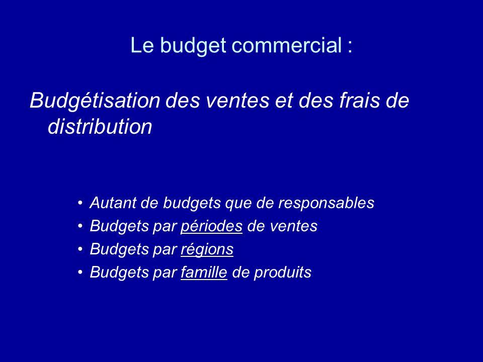 Budgétisation des ventes et des frais de distribution