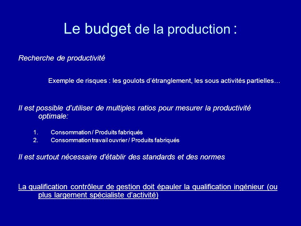 Le budget de la production :
