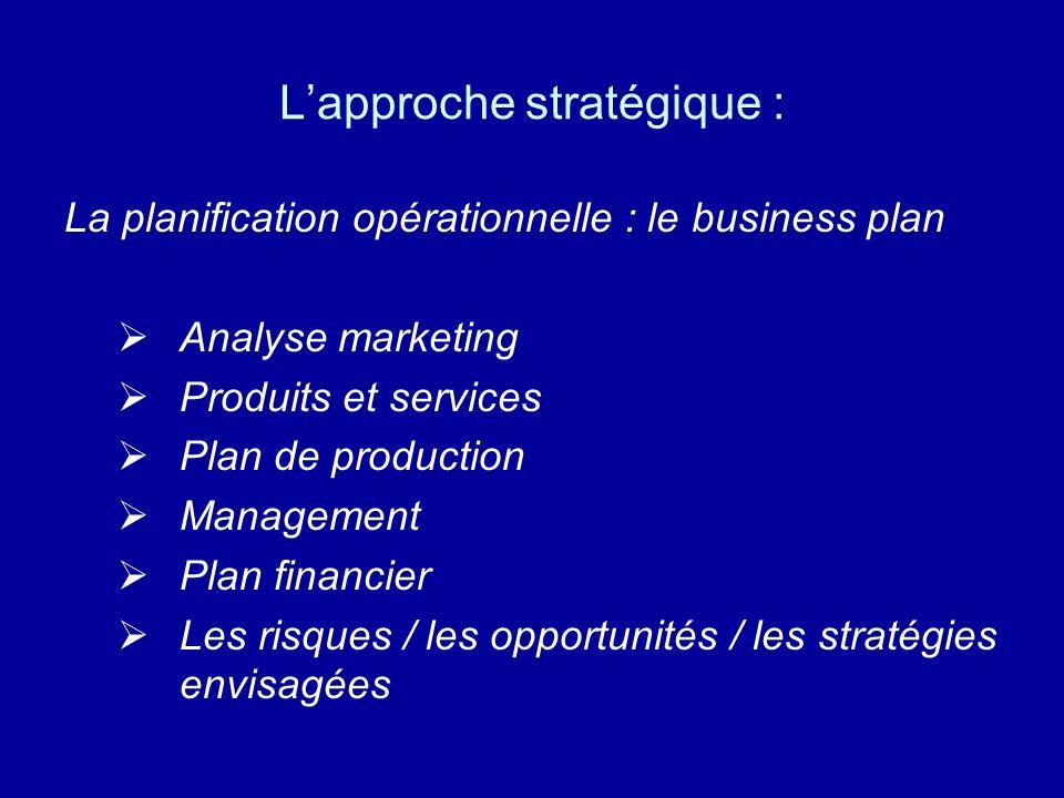 L'approche stratégique :