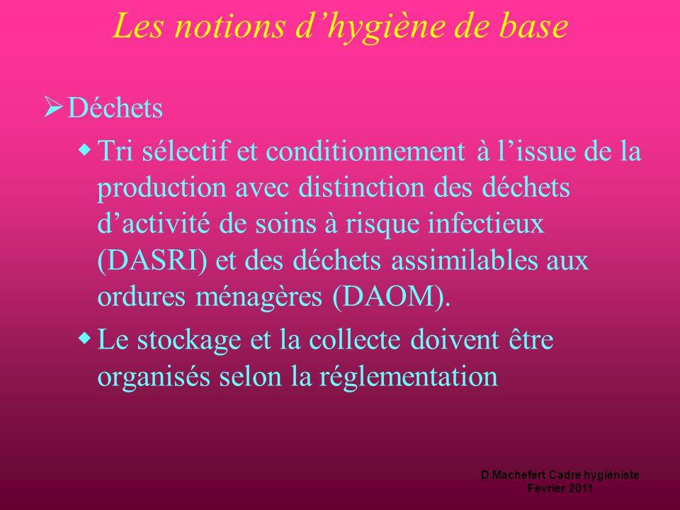 Les notions d'hygiène de base