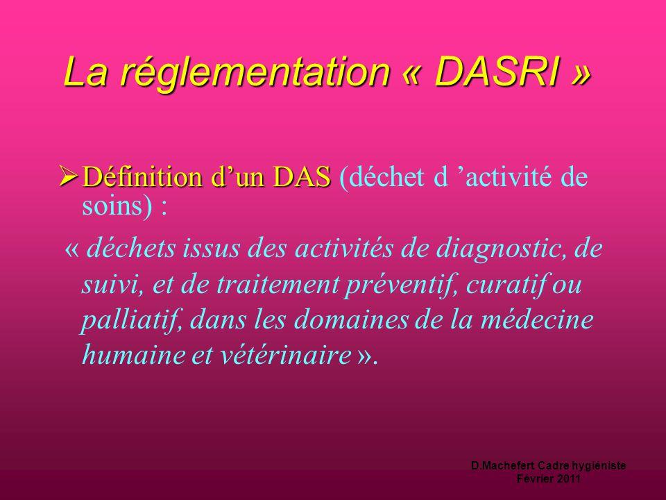 La réglementation « DASRI »