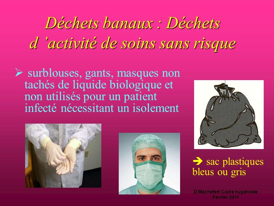 Déchets banaux : Déchets d 'activité de soins sans risque