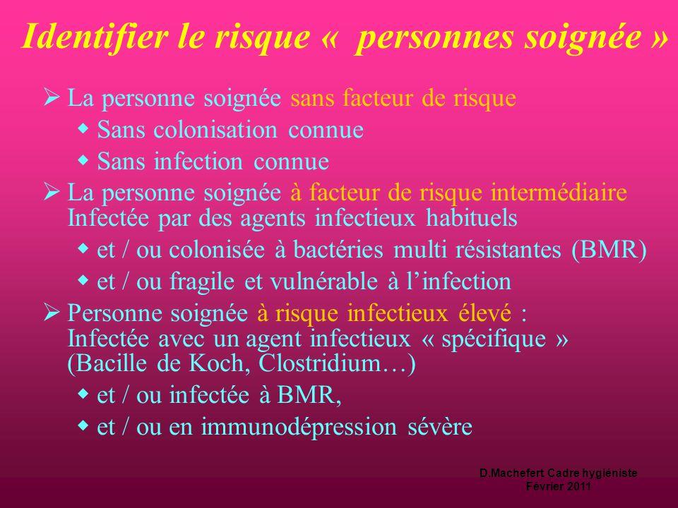 Identifier le risque « personnes soignée »