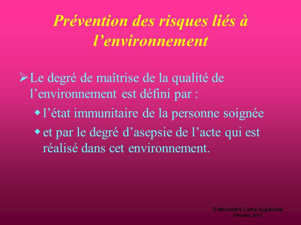 Prévention des risques liés à l'environnement