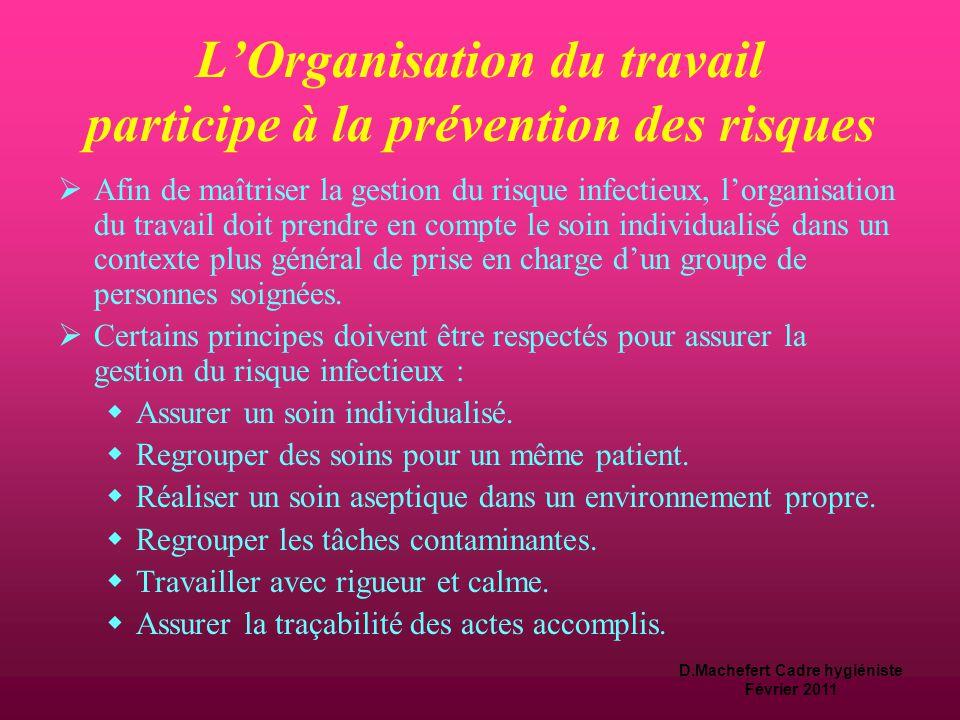 L'Organisation du travail participe à la prévention des risques