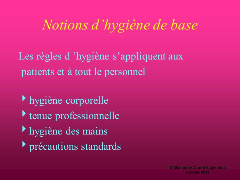 Notions d'hygiène de base