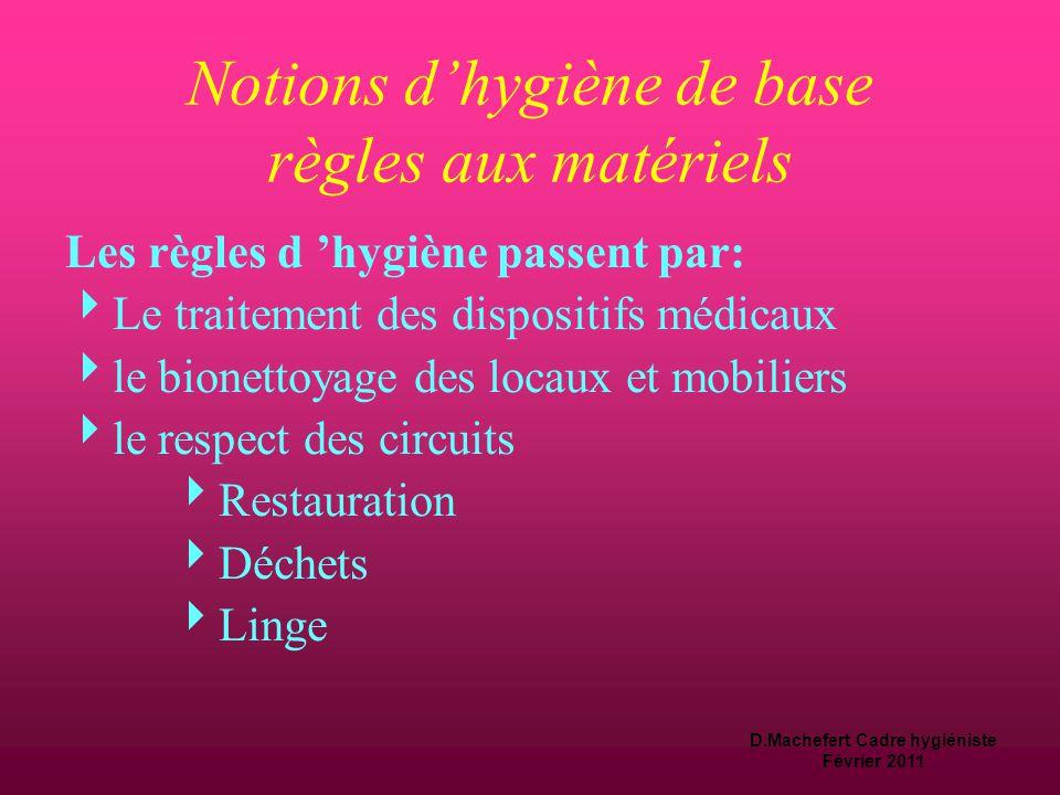 Notions d'hygiène de base règles aux matériels