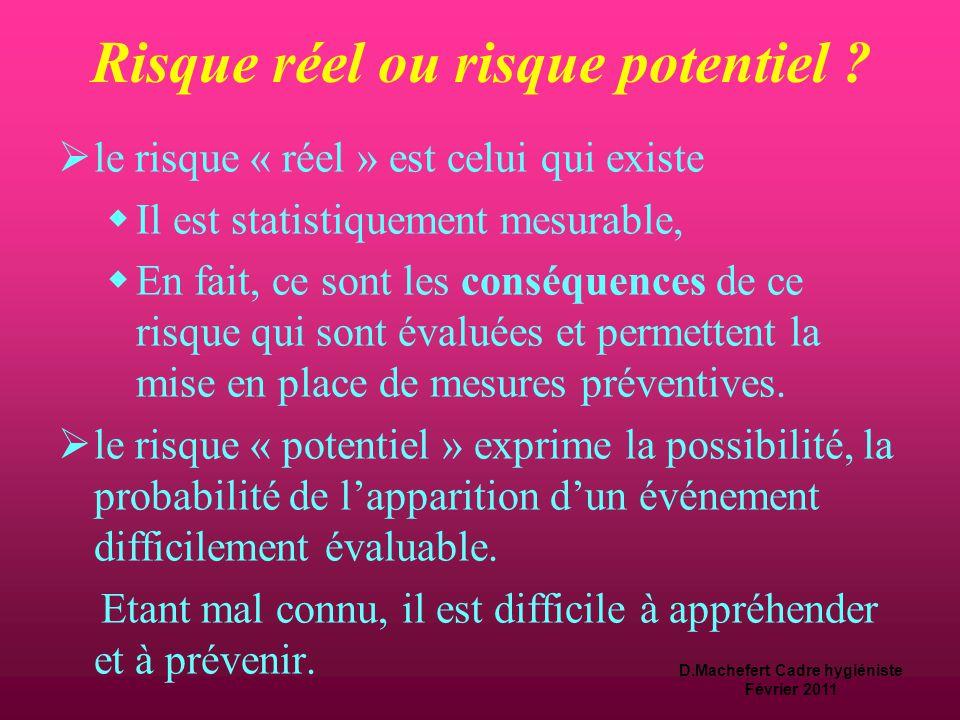 Risque réel ou risque potentiel