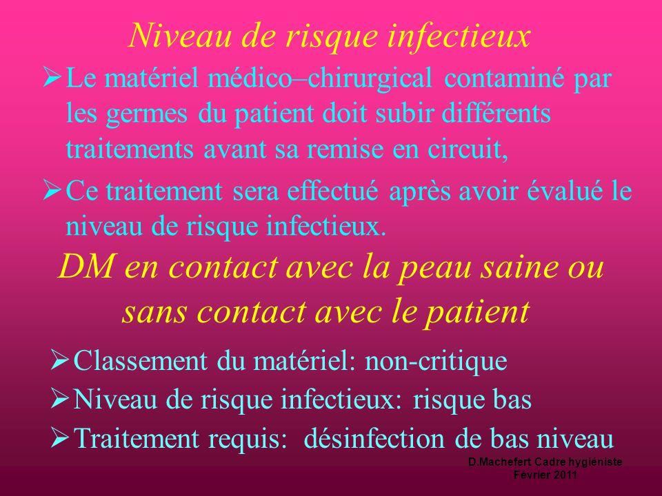 Niveau de risque infectieux