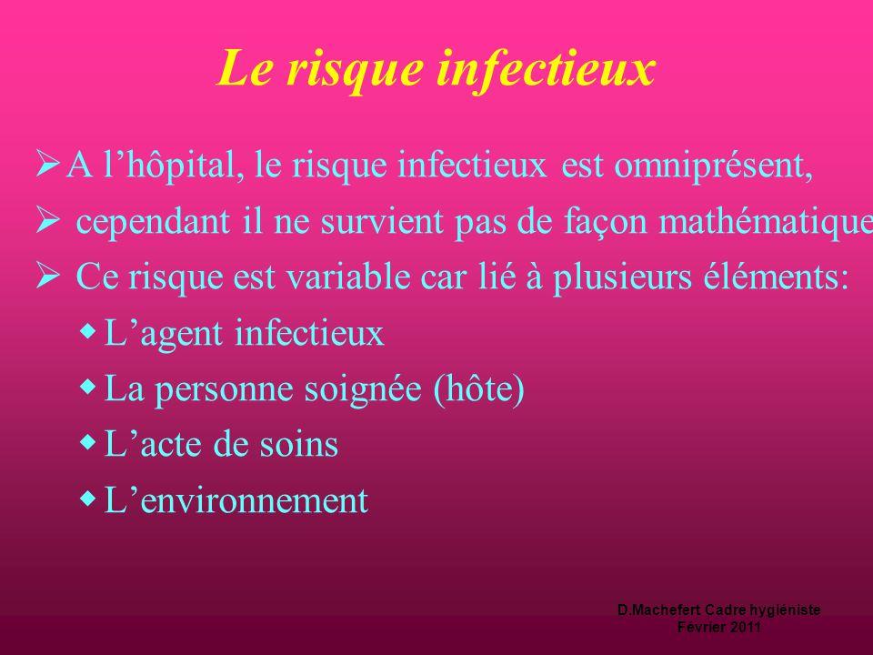 D.Machefert Cadre hygiéniste