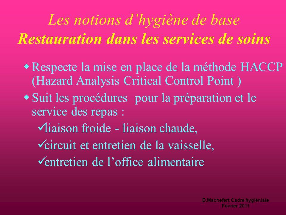 Les notions d'hygiène de base Restauration dans les services de soins