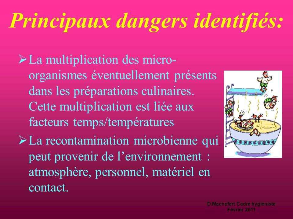 Principaux dangers identifiés: