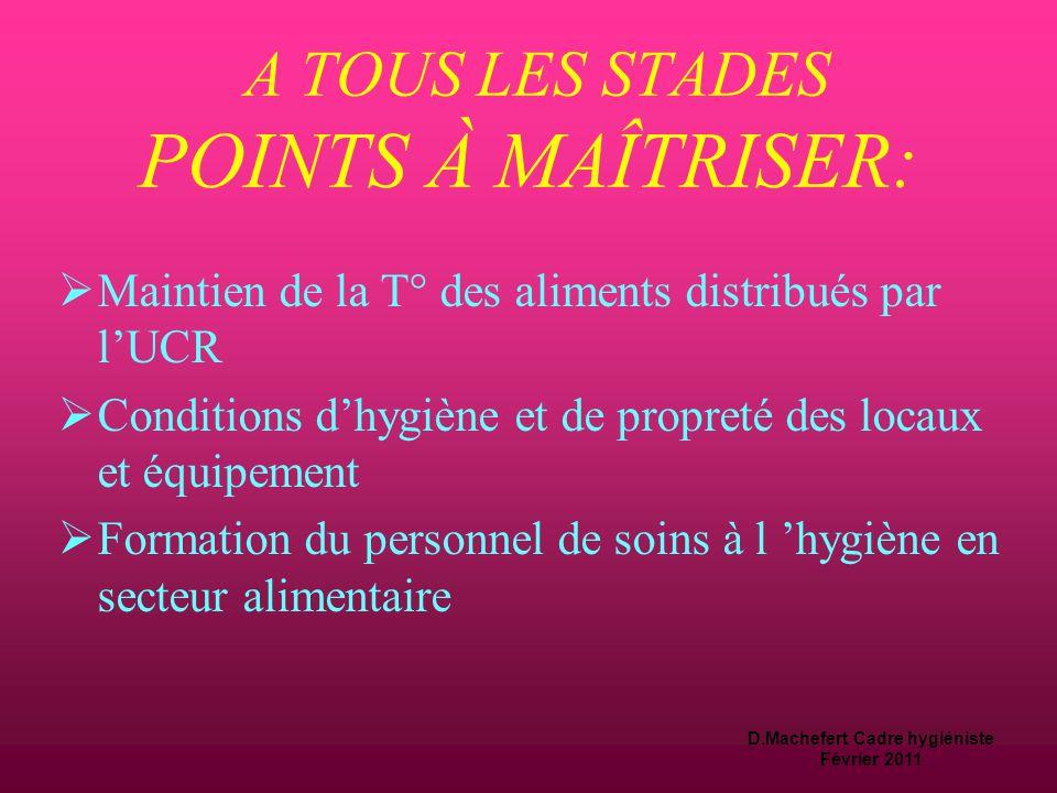 A TOUS LES STADES POINTS À MAÎTRISER: