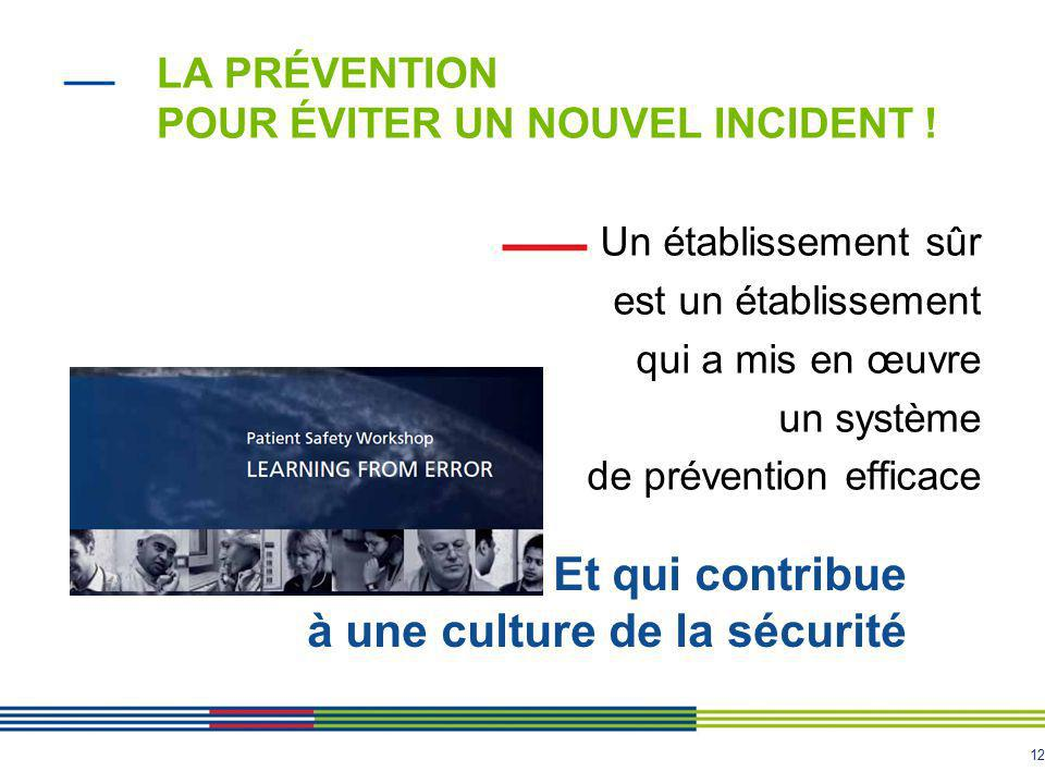 La prévention pour éviter un nouvel incident !