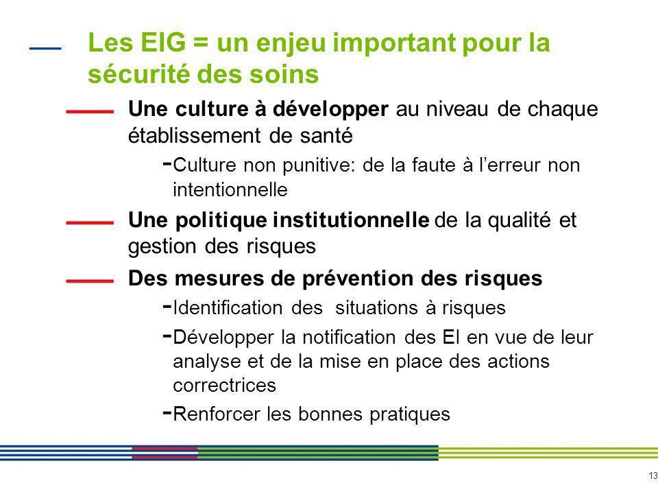 Les EIG = un enjeu important pour la sécurité des soins