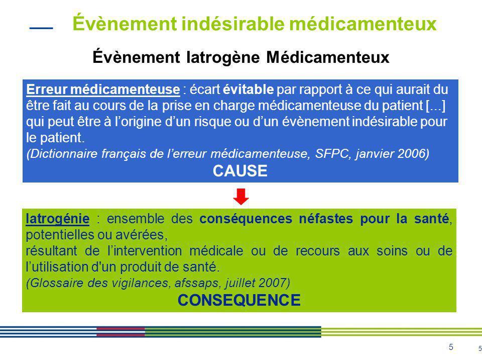 Évènement indésirable médicamenteux