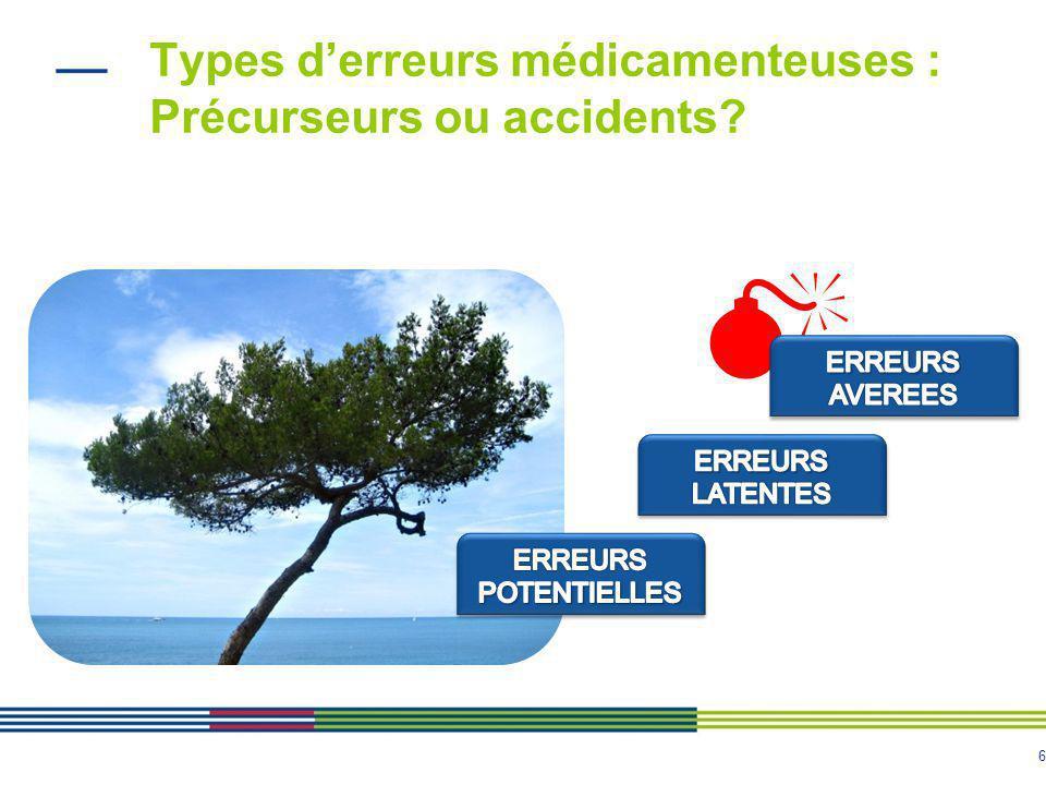 Types d'erreurs médicamenteuses : Précurseurs ou accidents