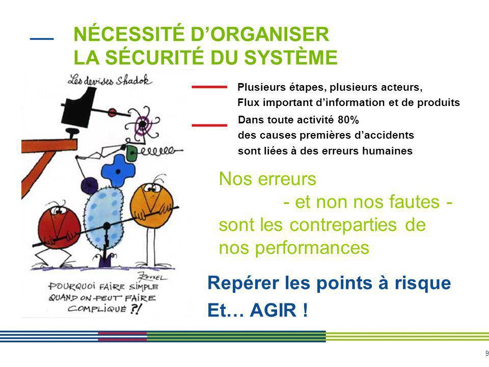 Nécessité d'organiser la sécurité du système