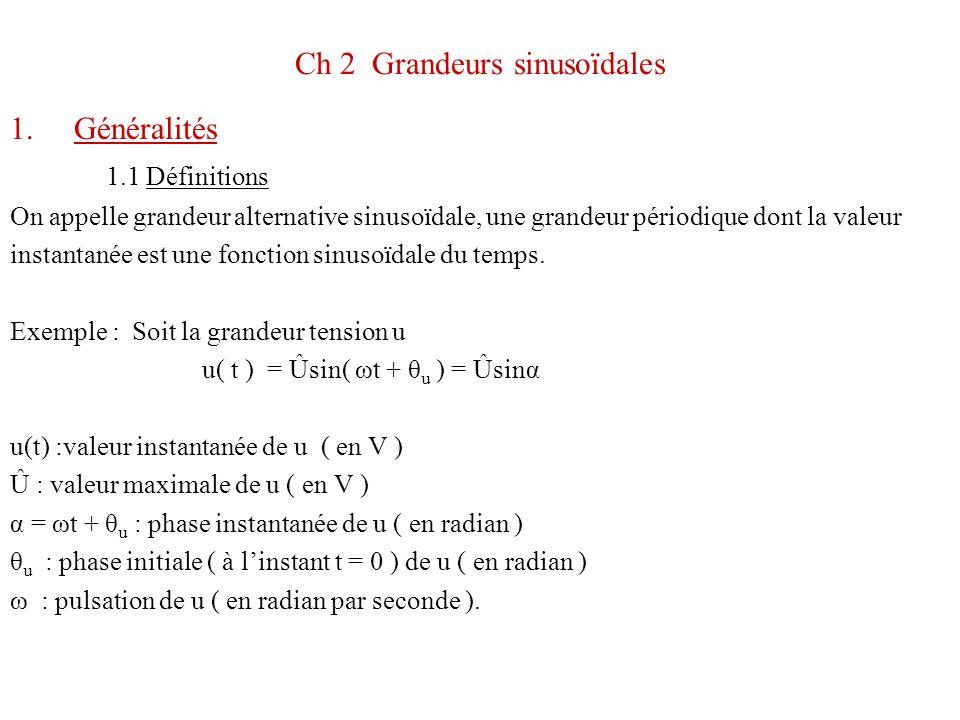 Ch 2 Grandeurs sinusoïdales