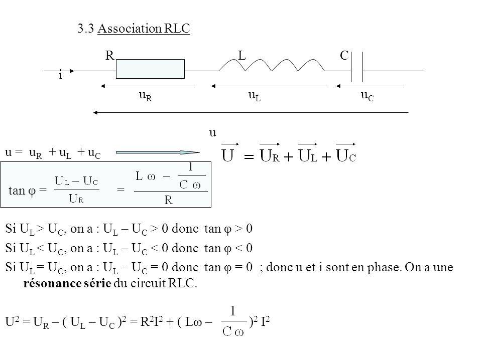 3.3 Association RLC R L C. i.