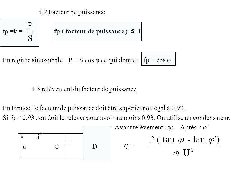 4.2 Facteur de puissance fp =k = fp ( facteur de puissance ) ≤ 1.