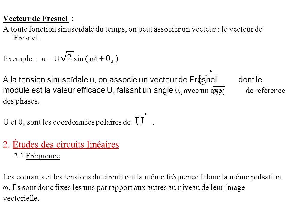 2. Études des circuits linéaires