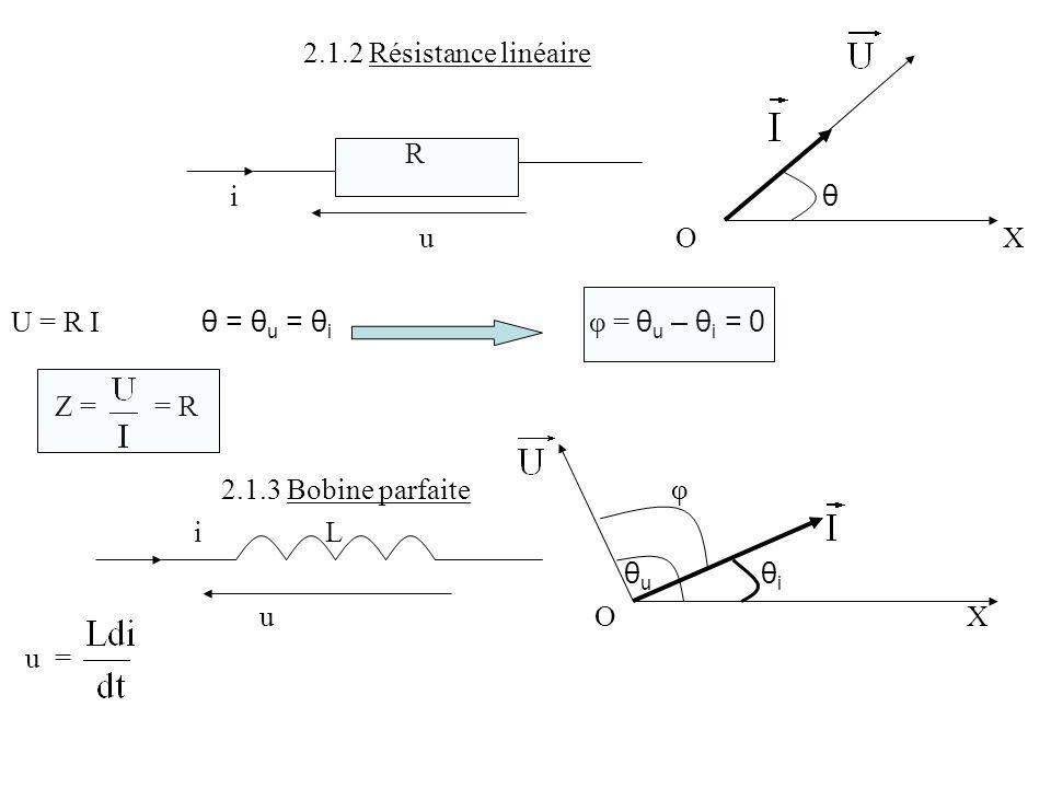 2.1.2 Résistance linéaire R. i θ.