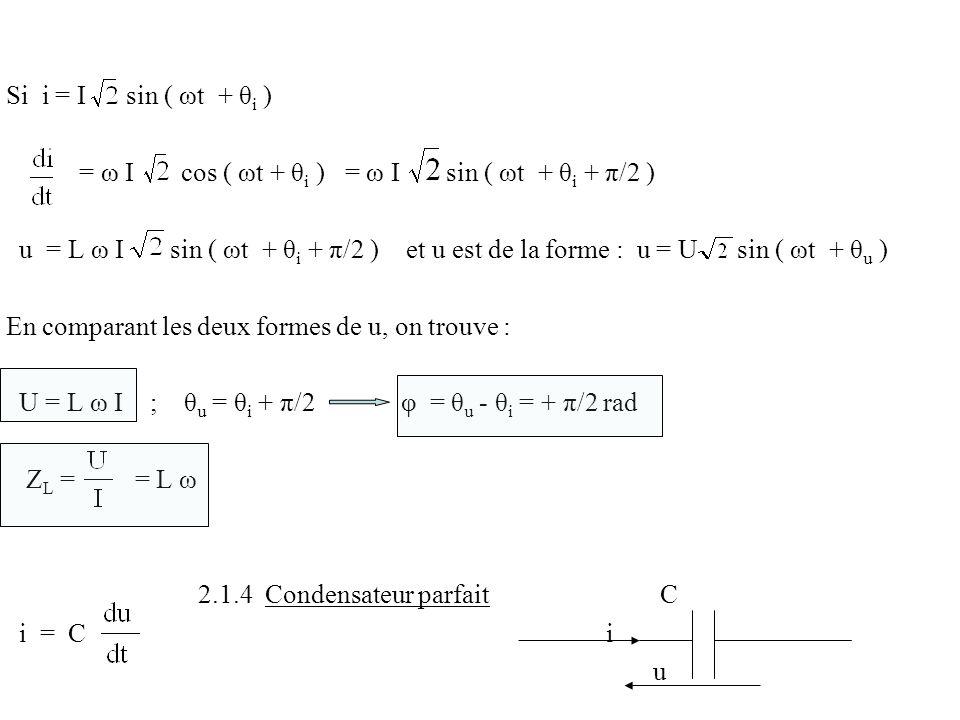 Si i = I sin ( ωt + θi ) = ω I cos ( ωt + θi ) = ω I sin ( ωt + θi + π/2 )