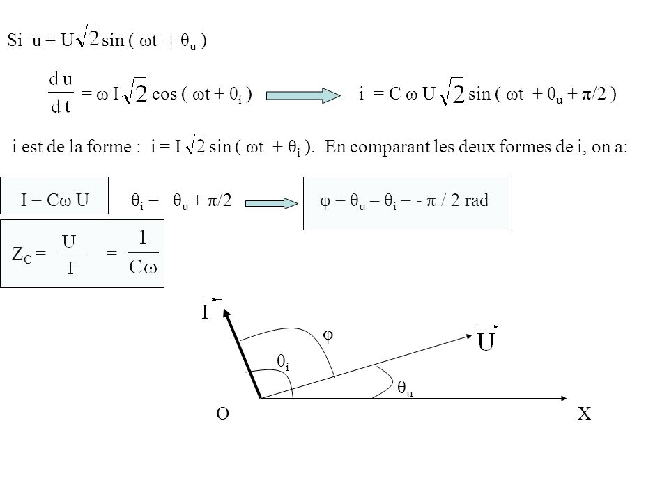 Si u = U sin ( ωt + θu ) = ω I cos ( ωt + θi ) i = C ω U sin ( ωt + θu + π/2 )