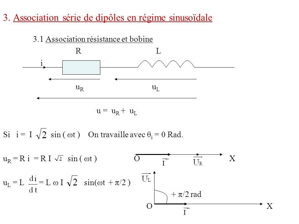 3. Association série de dipôles en régime sinusoïdale