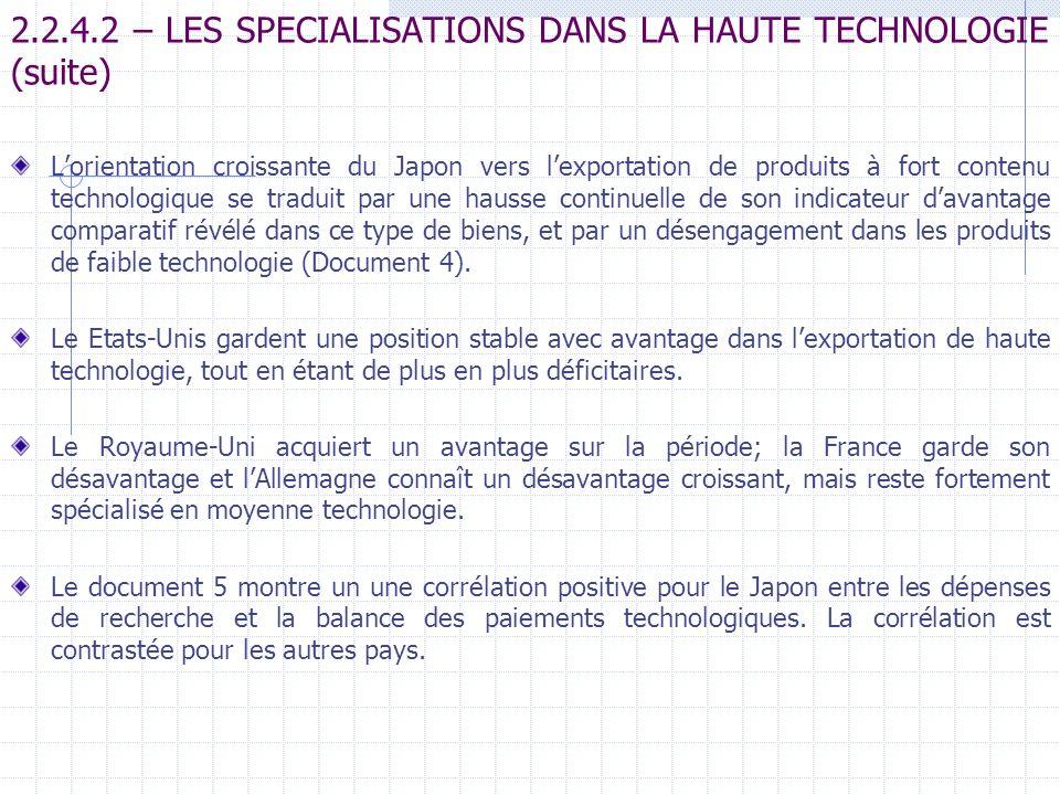 2.2.4.2 – LES SPECIALISATIONS DANS LA HAUTE TECHNOLOGIE (suite)