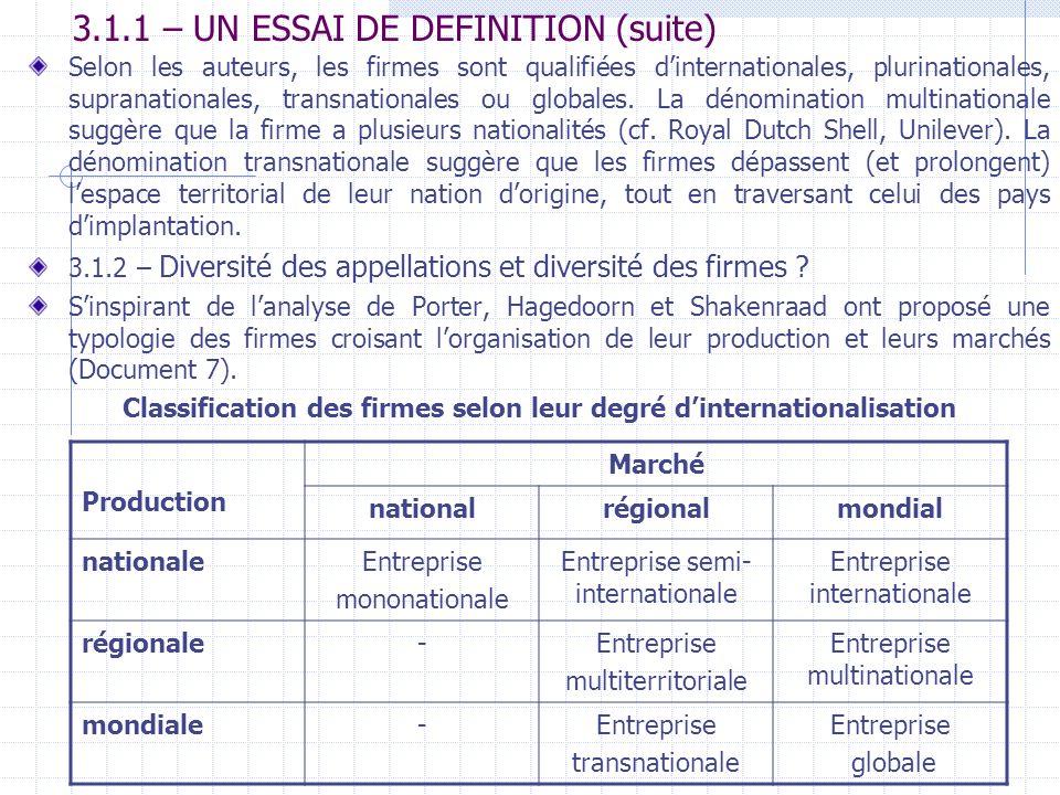 3.1.1 – UN ESSAI DE DEFINITION (suite)