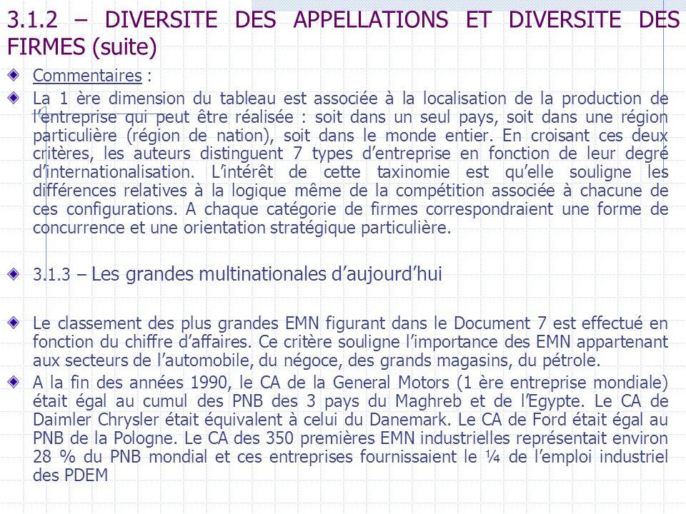 3.1.2 – DIVERSITE DES APPELLATIONS ET DIVERSITE DES FIRMES (suite)