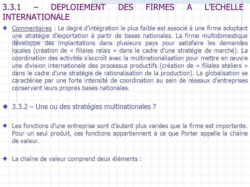 3.3.1 – DEPLOIEMENT DES FIRMES A L'ECHELLE INTERNATIONALE