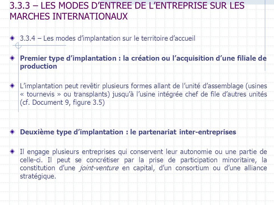 3.3.3 – LES MODES D'ENTREE DE L'ENTREPRISE SUR LES MARCHES INTERNATIONAUX