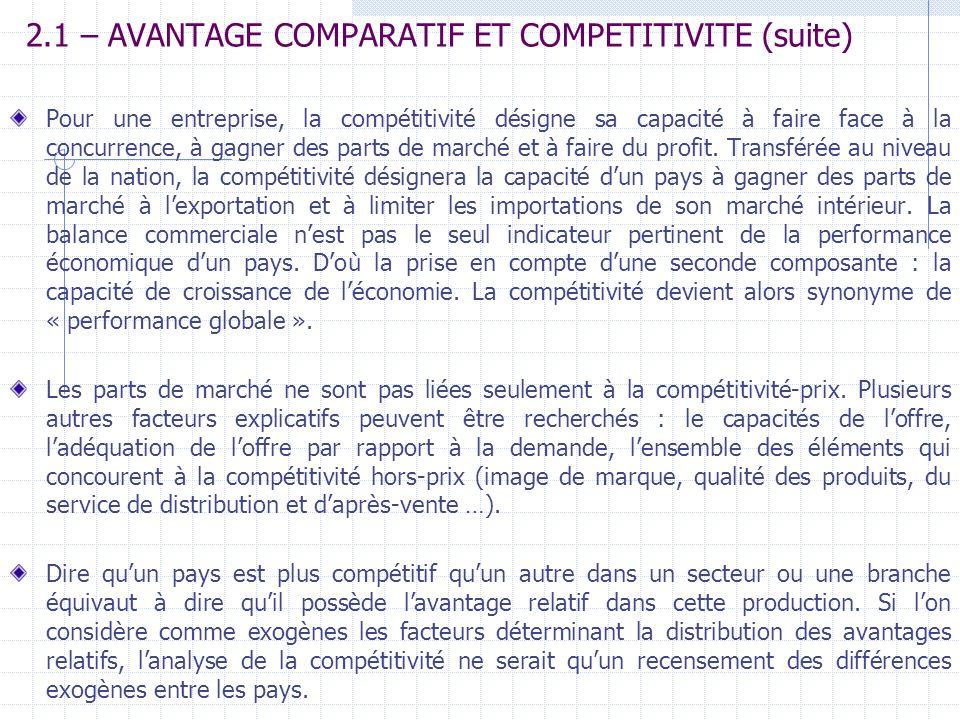 2.1 – AVANTAGE COMPARATIF ET COMPETITIVITE (suite)