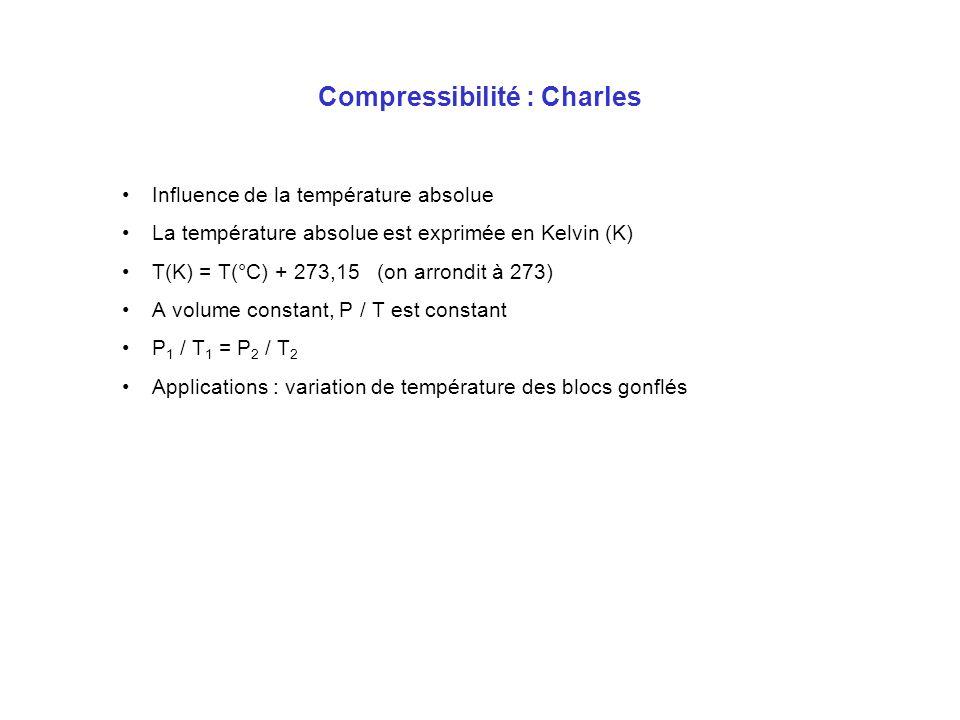 Compressibilité : Charles