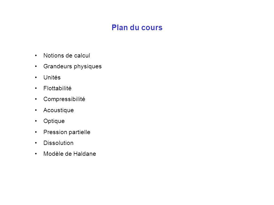 Plan du cours Notions de calcul Grandeurs physiques Unités
