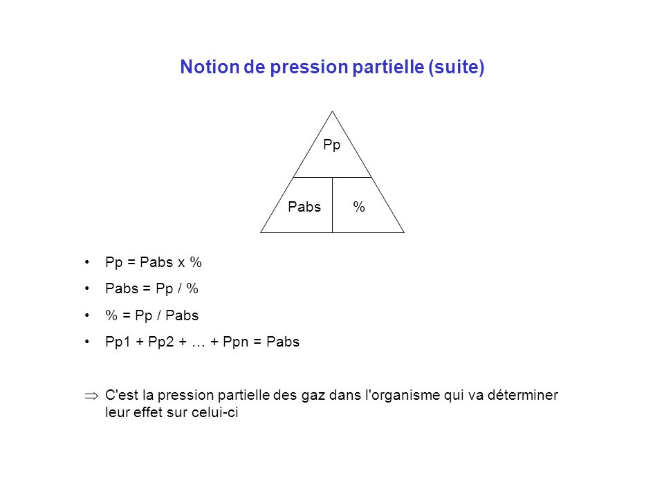 Notion de pression partielle (suite)