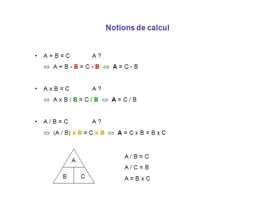 Notions de calcul A + B = C A  A + B - B = C - B  A = C - B